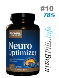 Neuro Optimizer review, Neuro Optimizer brain pill review, Neuro Optimizer reviewed,
